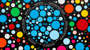 The Filter Bubble and You